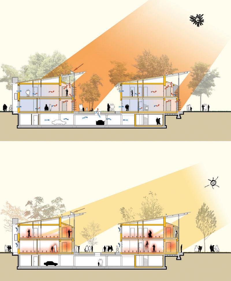 Smart Eco-Housing | Blog Premio Architettura